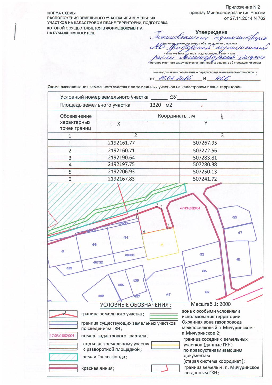 Xml схема схемы расположения земельного участка фото 99