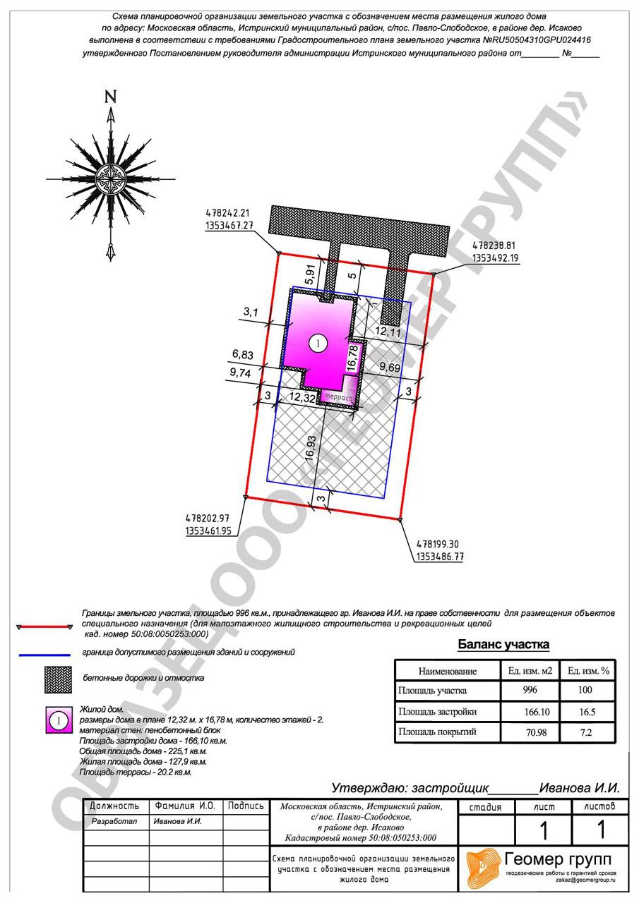 Пример схемы планировочной организации земельного участка для ижс