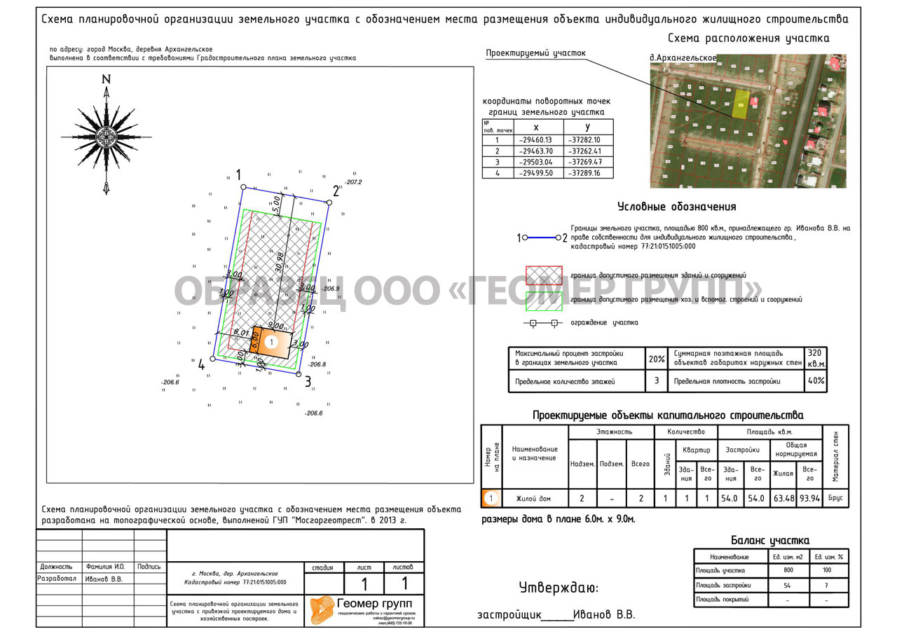 Схема планировочной организации земельного участка как читать