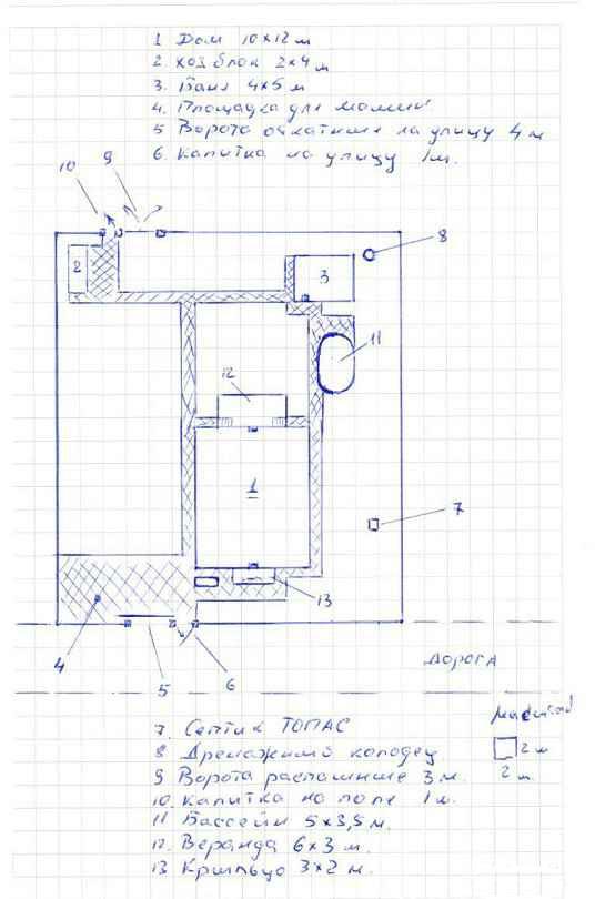 Схема планировочной организации земельного участка сделать самому фото 814
