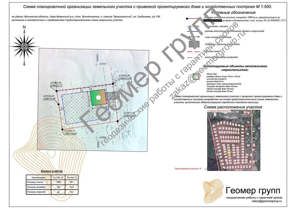 спозу своими руками СПОЗУ Схема планирования земельного участка как сделать самому