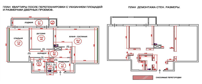 Как узаконить сделанную перепланировку в квартире 345