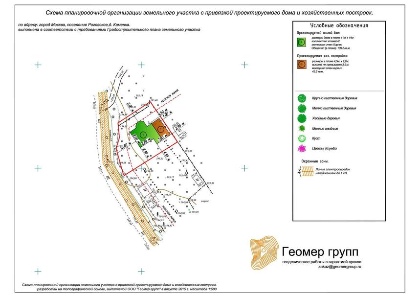 Состав схема планировочная земельного участка