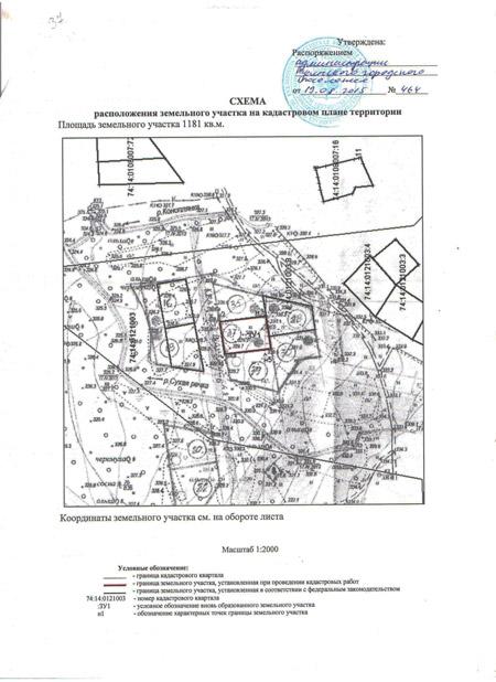 образец срзу схема расположения земельного участка