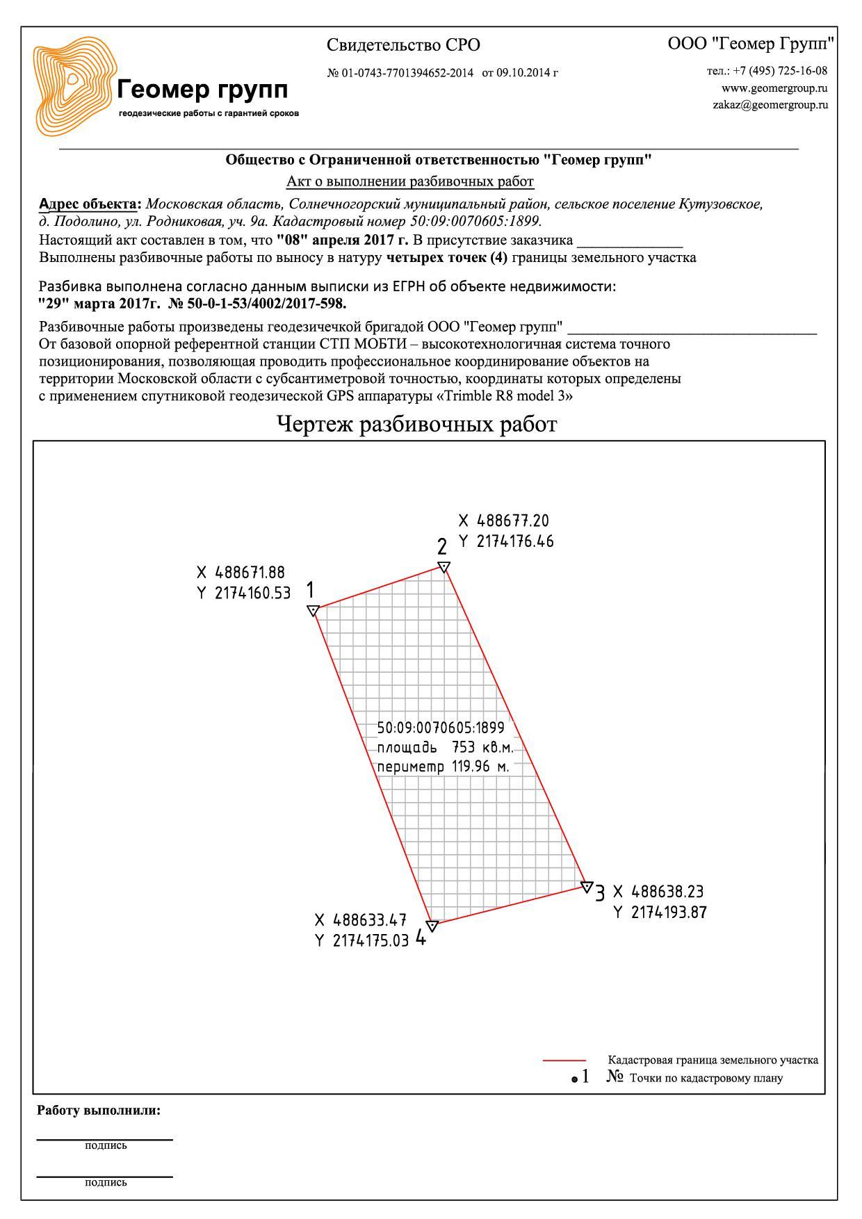 Вынос границ земельного участка в натуру реферат 7804
